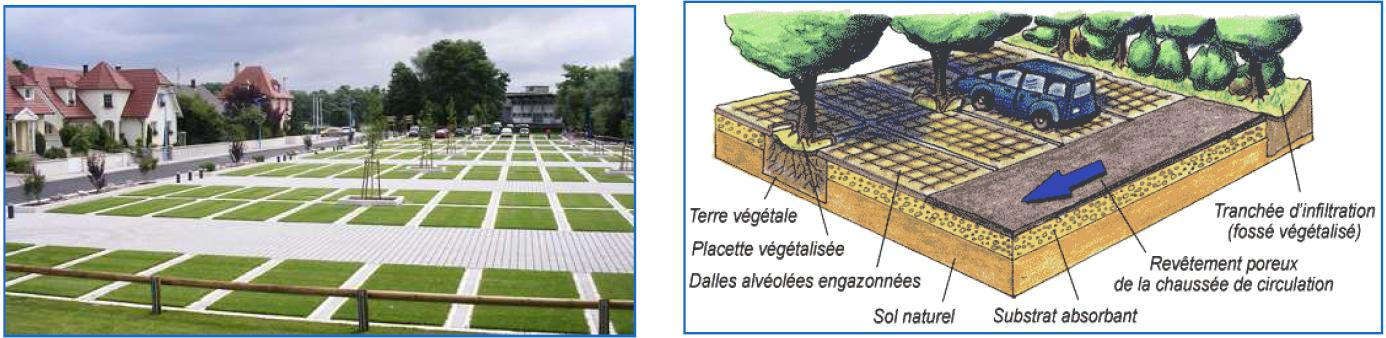 guidenr hqe techniques alternatives de dpollution des eaux pluviales autres systmes. Black Bedroom Furniture Sets. Home Design Ideas