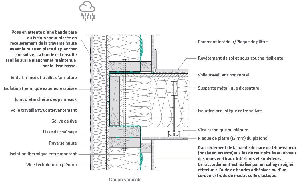 guidenr hqe l 39 tanche t l 39 air des b timents de l. Black Bedroom Furniture Sets. Home Design Ideas