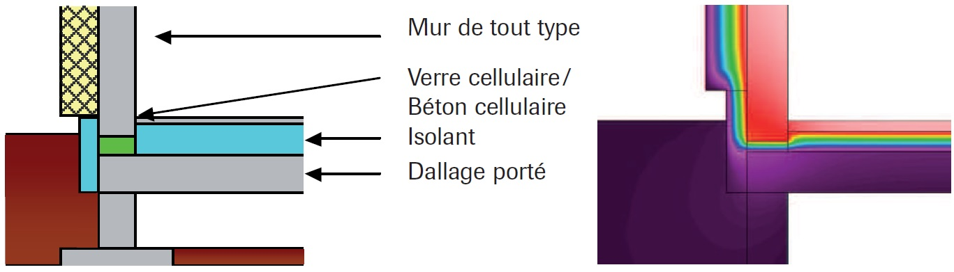 Beton Cellulaire Isolation Cool Isolation Bton Cellulaire Sol Mur