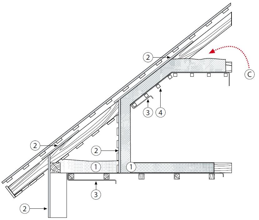 GuidEnR HQE > Isolation thermique en ouatte de cellulose