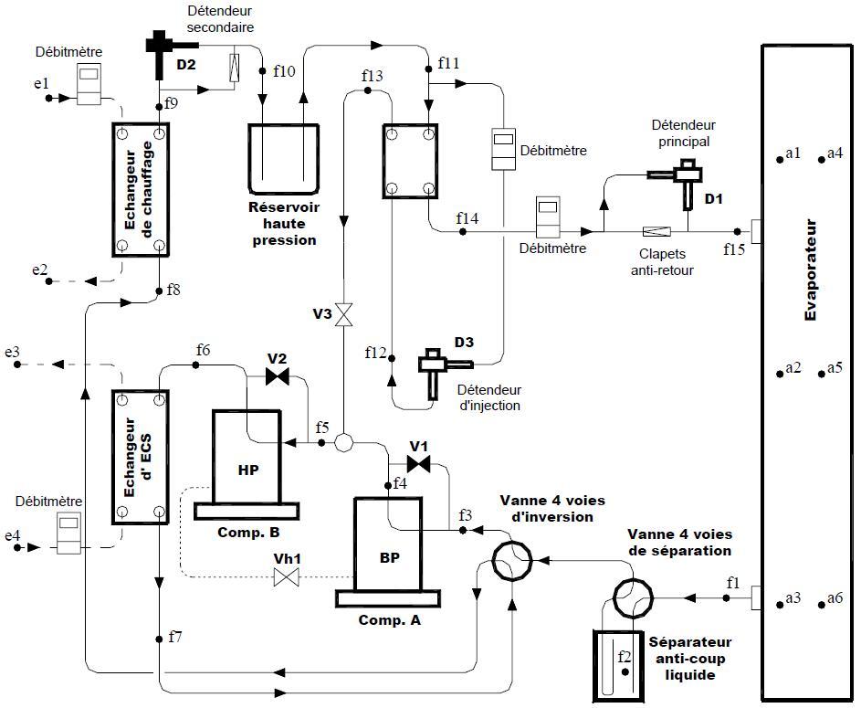 Guidenr hqe description de la pac air eau combinant les for Dimensionnement pac air eau