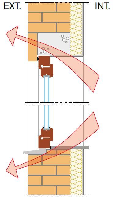 guidenr hqe strat gie de conception et de r alisation d 39 une isolation par l 39 int rieure ponts. Black Bedroom Furniture Sets. Home Design Ideas