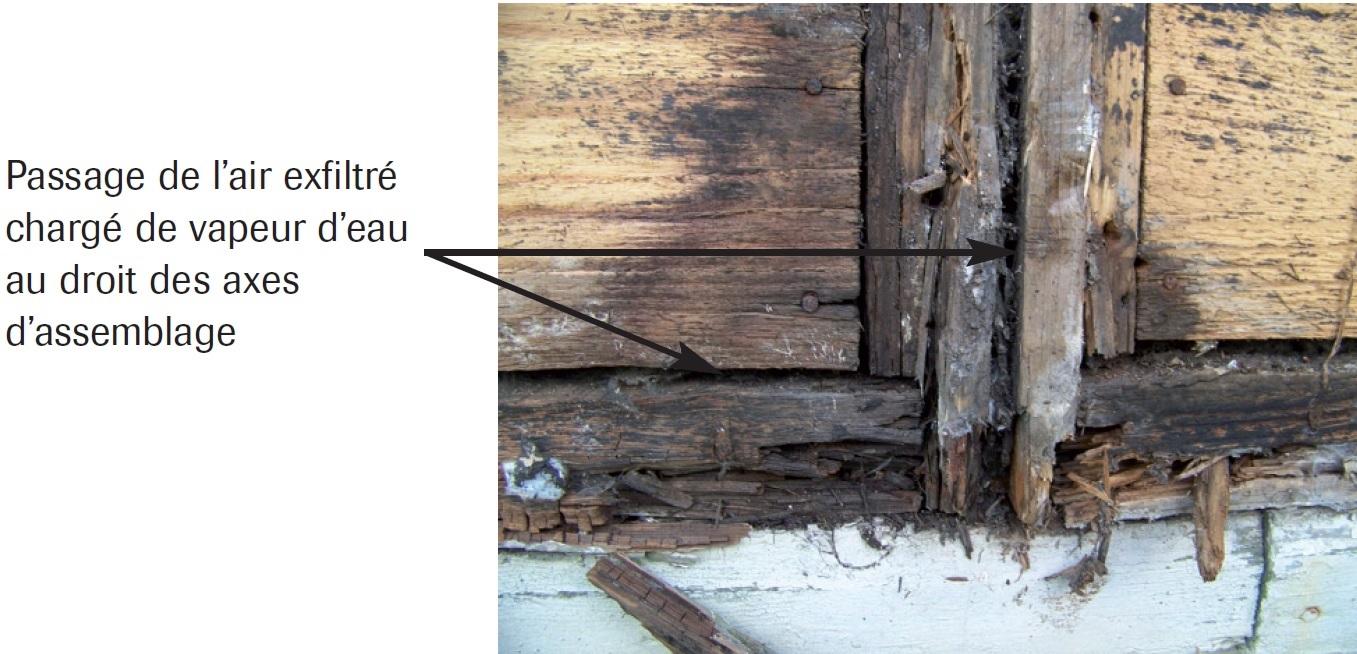 Pourrissement du bois d aux exfiltrations d air dans une - Inconvenient maison ossature bois ...